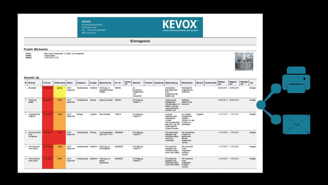 Arbeitssicherheitssoftware Kevox